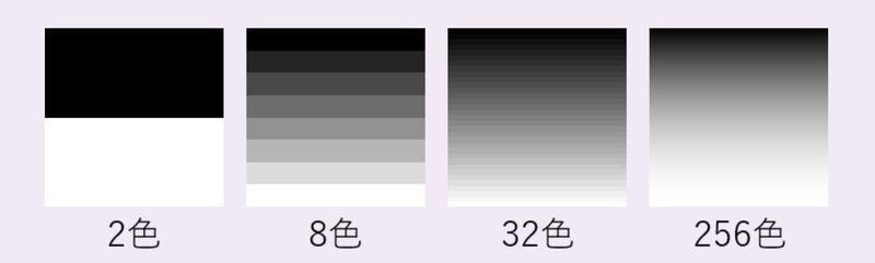 2色、8色、32色、256色の階調の違いイメージ図
