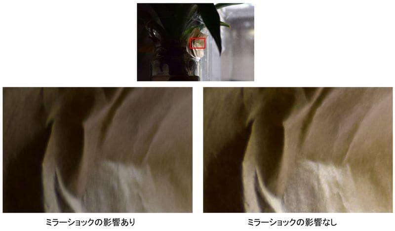 シャッタースピード1/60で撮った場合と1/200で撮ったときの比較写真
