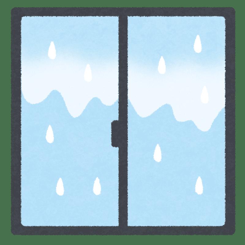 窓について水滴