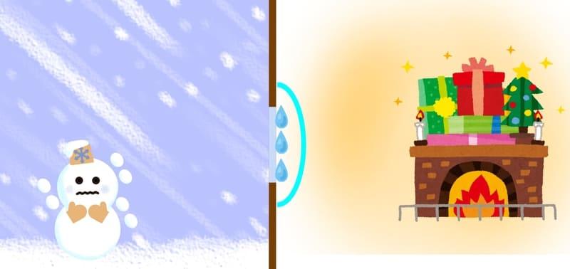 冬場の窓に結露が起きるイメージ