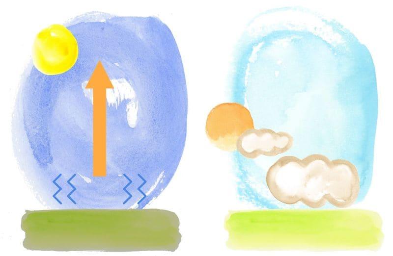 雲海の出る条件イメージ