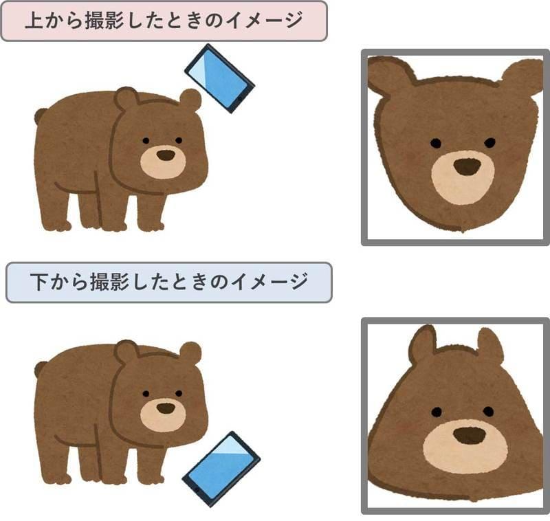パースペクティブ効果のイメージ図