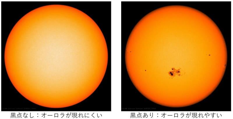 黒点のある太陽と黒点のない太陽