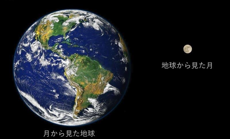 地球と月の大きさ比較