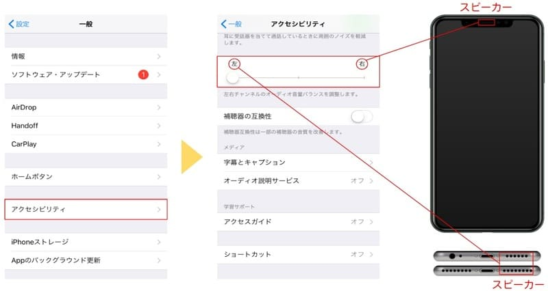 iPhoneのアクセシビリティでスピーカー音量バランスを調整する方法