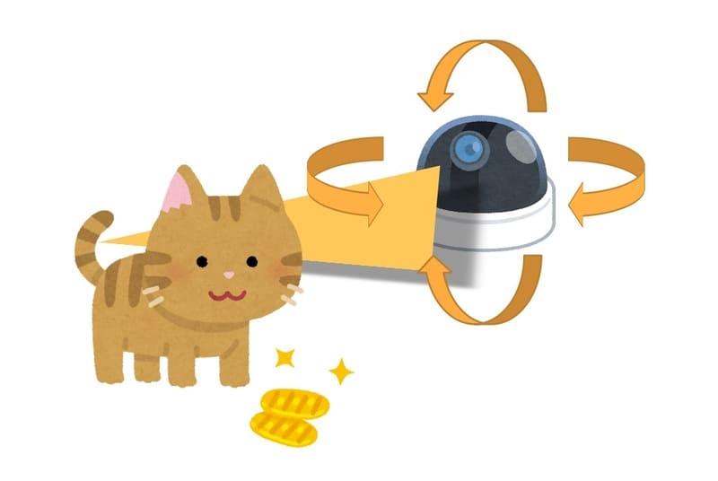 ペットカメラと猫の角度
